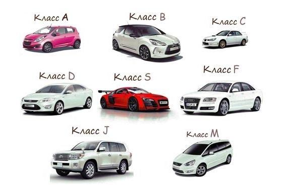 экономия топлива на автомобиля - классы автомобилей