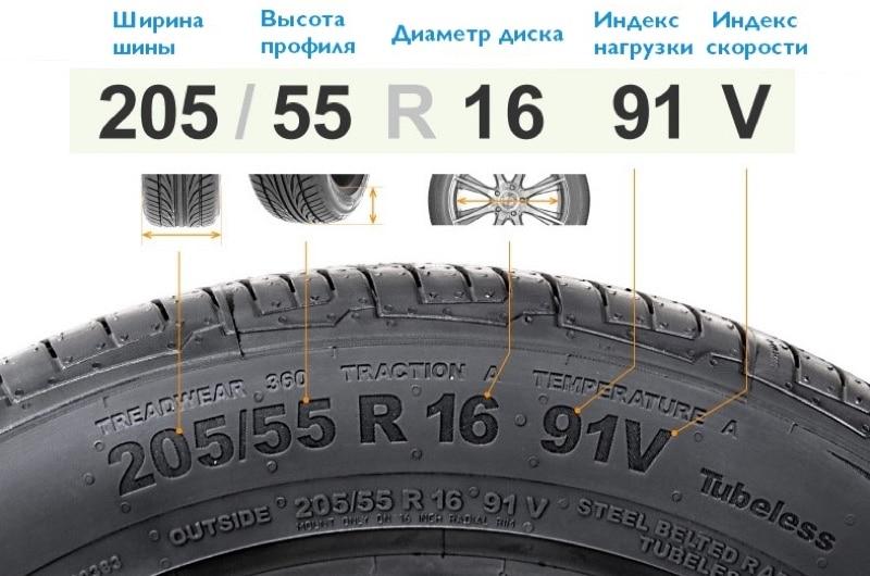 Что обозначают символы на автомобильных шинах