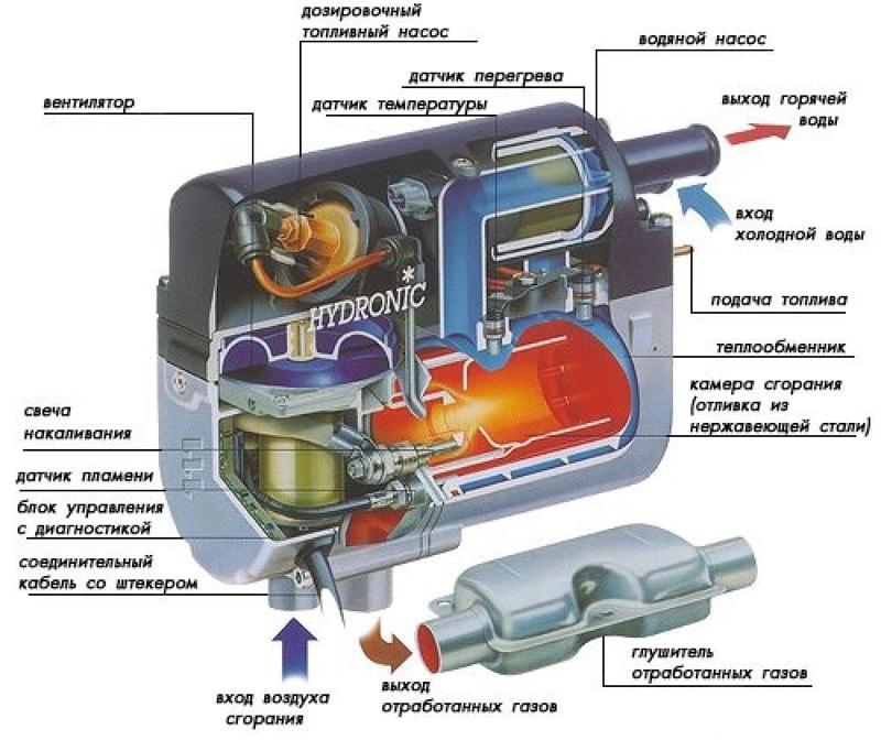 заводской вариант подогревателя двигателя