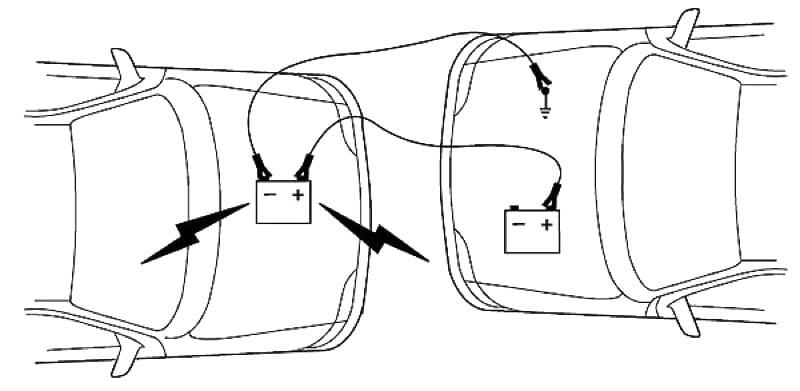 Как прикурить автомобиль