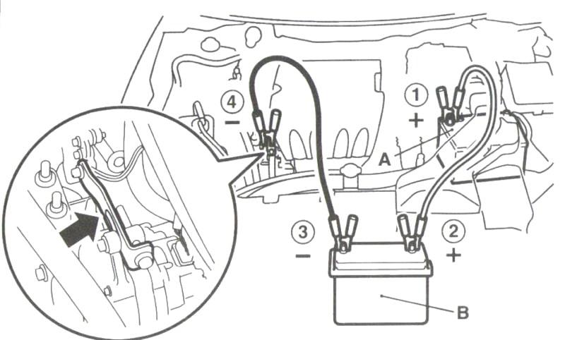 Как завести автомобиль, если сел аккумулятор