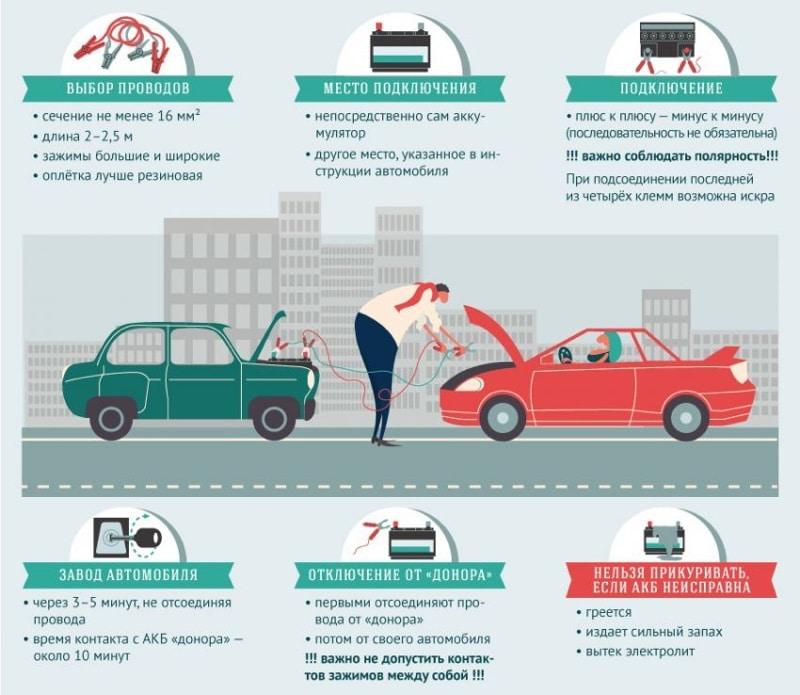 Как правильно прикуривать автомобиль