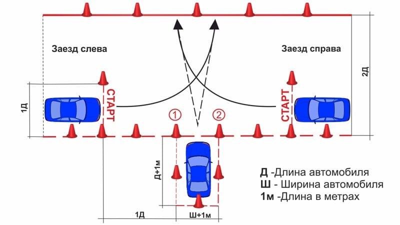 Как Парковаться Задом Инструкция