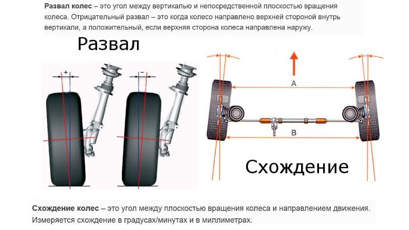 развал схождение колес