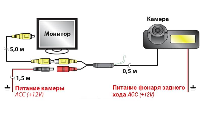 Схема подключения камеры заднего вида своими руками 6