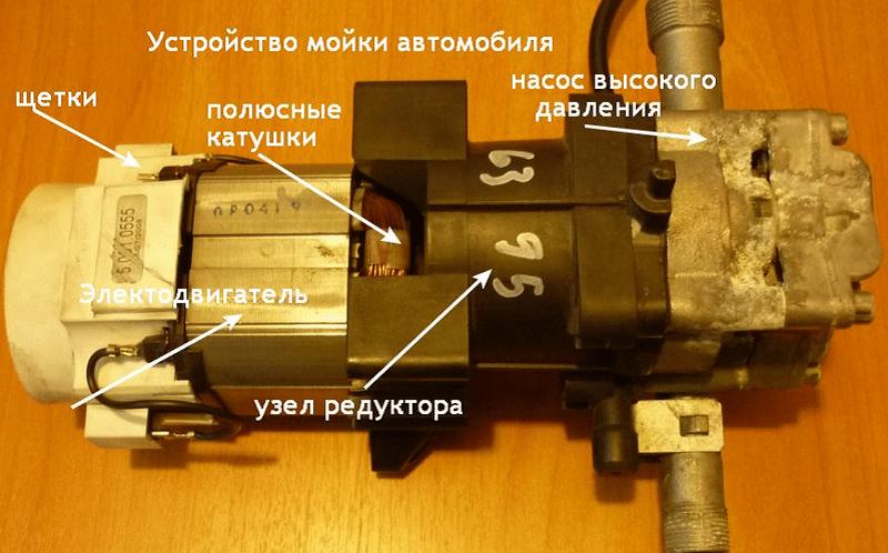 Металлический навес для машины своими руками