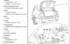 как сделать электропривод открывания и закрывания багажника