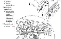 где найти схему на электропривод открывания и закрывания багажника
