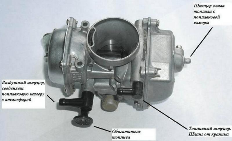 принцип работы двигателя внутреннего сгорания с карбюратором