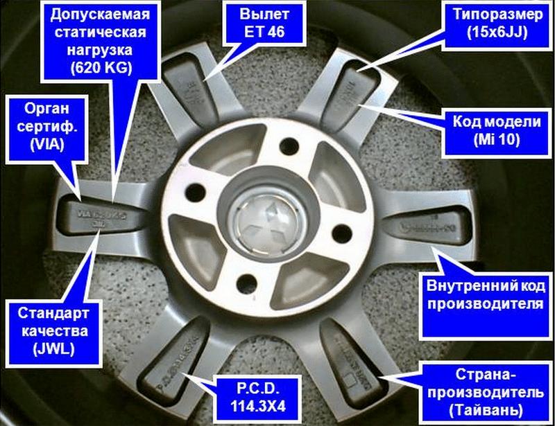 чем измеряют вылет колесного диска