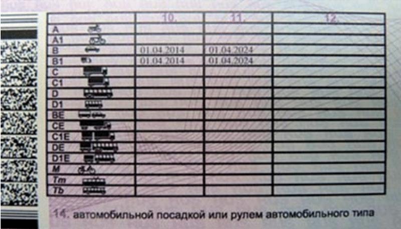 какие машины можно в России водить с категорией В