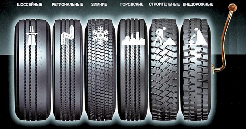 как быстро подобрать нужные шины по марке автомобиля