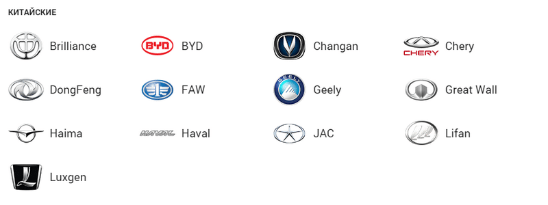 как выглядят все марки машин и их значки с названиями и фото