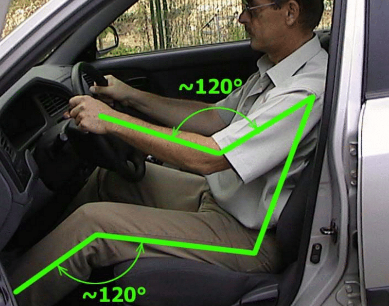 каким образом начать водить машину самостоятельно