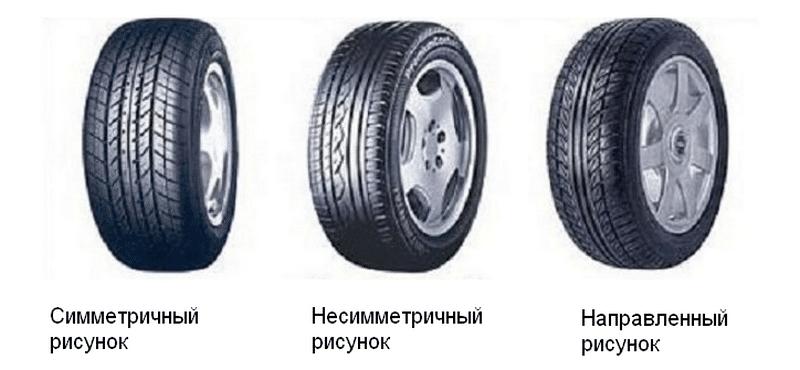 как выбрать шины для России