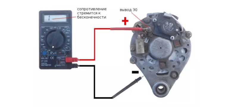 как просто проверить диодный мост на генераторе мультиметром
