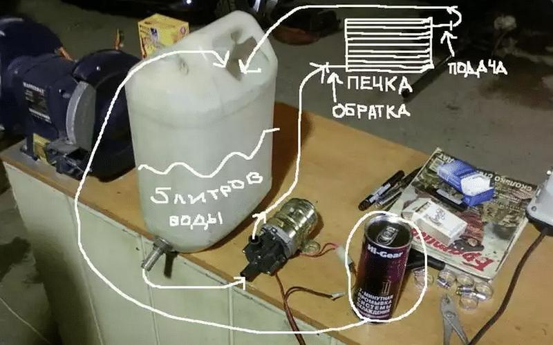 чем можно эффективно промыть радиатор печки автомобиля в домашних условиях