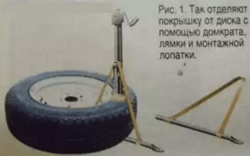 какие бывают приспособления для разбортировки колес своими руками