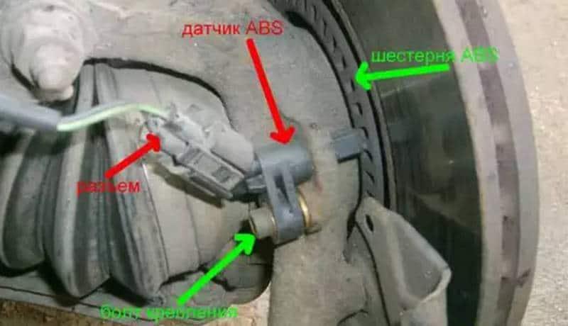 как делается проверка датчика АБС тестером