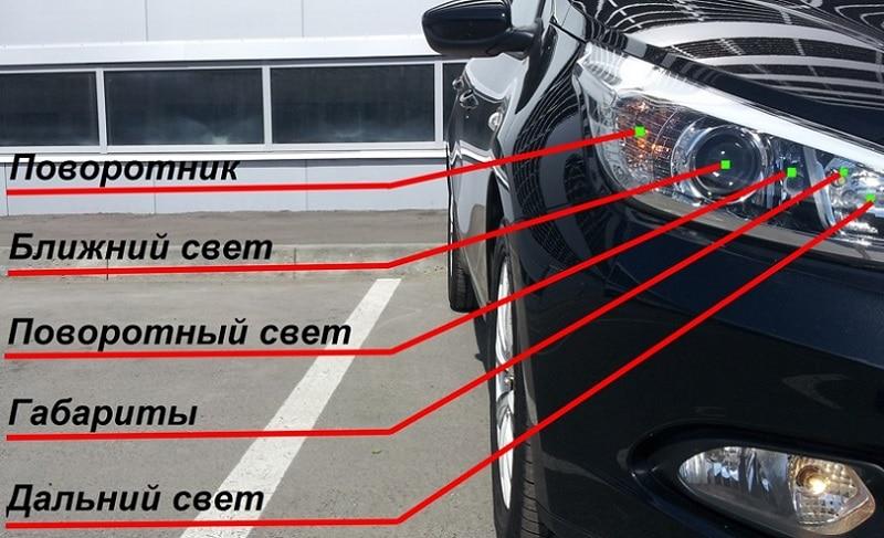 Цоколи автомобильных ламп