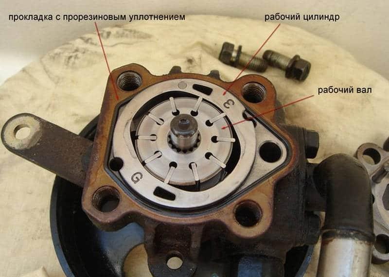 какие бывают неисправности рулевого управления с гидроусилителем