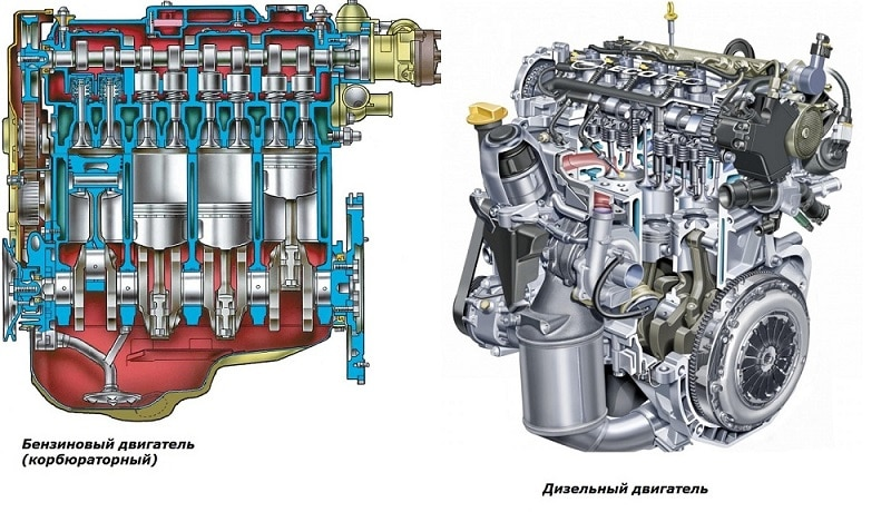 Чем отличается дизельный двигатель от бензинового