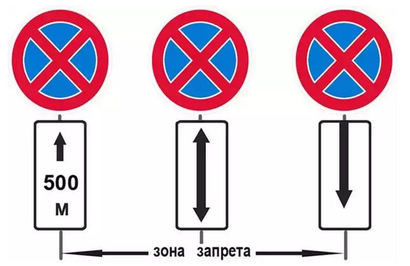 как выглядят дорожные знаки, запрещающие стоянку