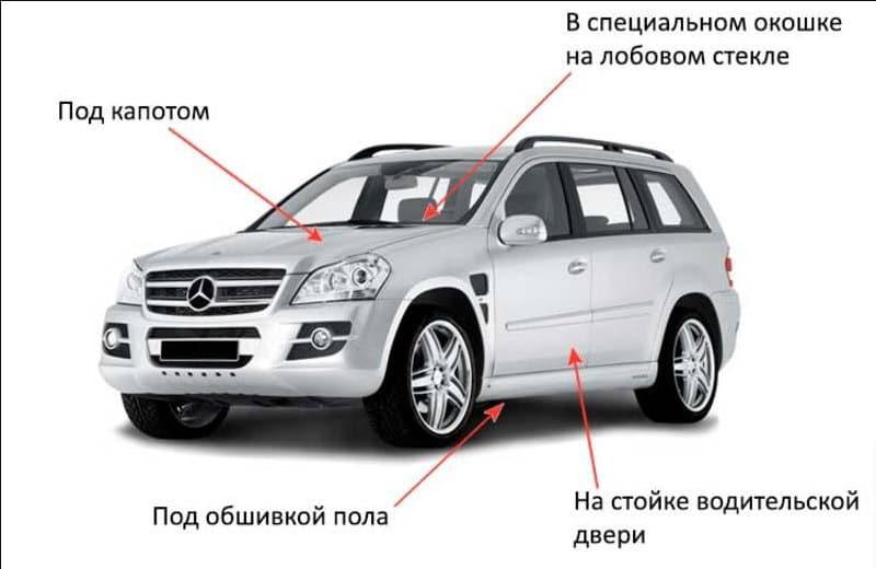 скорее проверка вождения автомобиля полезный вопрос