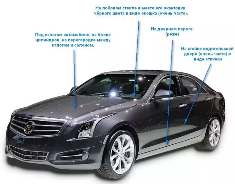определить комплектацию автомобиля по VIN коду