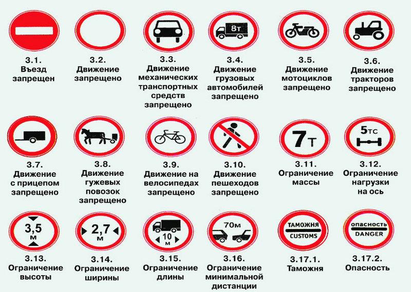 как выглядят запрещающие дорожные знаки на картинках