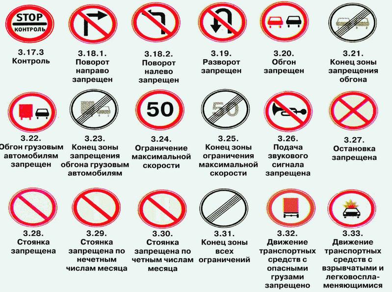 знаки, запрещающие движение