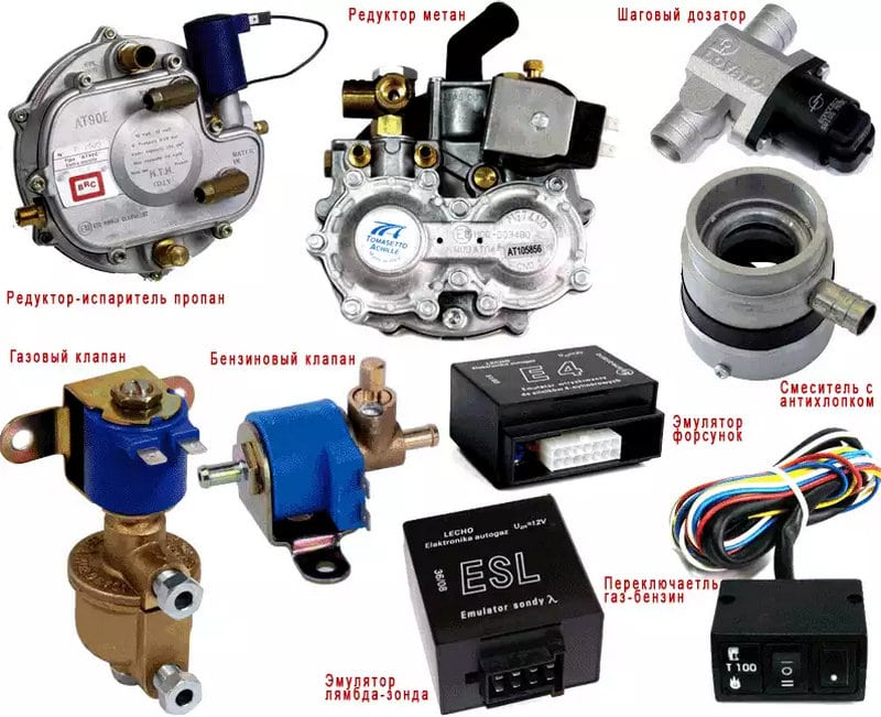 как установить газовое оборудование