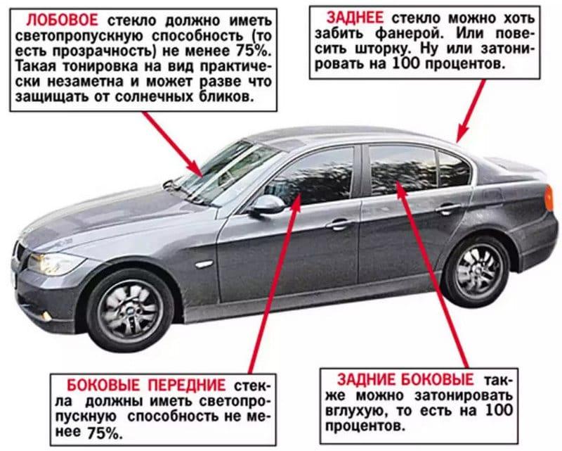 какой штраф за тонировку передних стекол в России