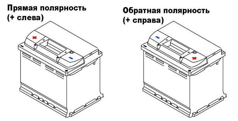 что такое прямая и обратная полярность аккумулятора