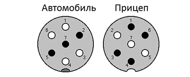 какая схема подключения прицепа распиновка розетки фаркопа