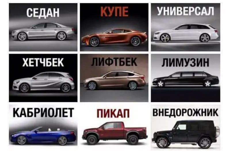 как определить класс автомобиля