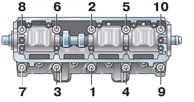где находится схема затяжки болтов головки блока цилиндров