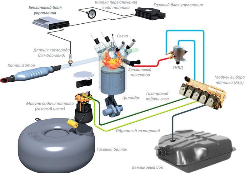 как выглядит газовое оборудование 4 поколения