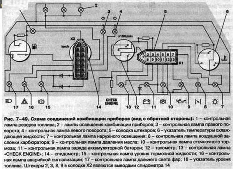 где схема приборной панели ВАЗ 2110