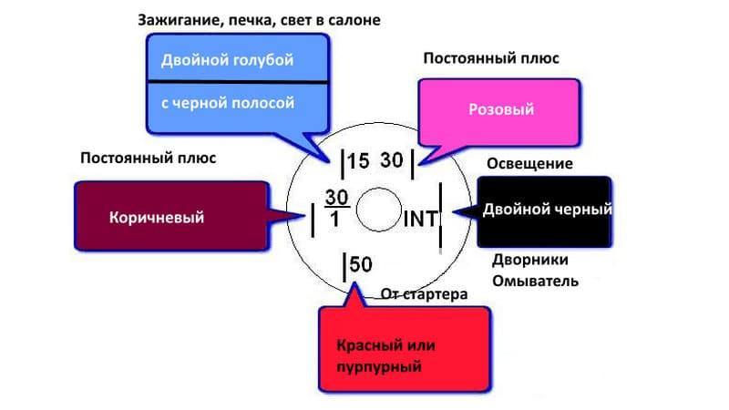 как поменять замок зажигания на ВАЗ-2107