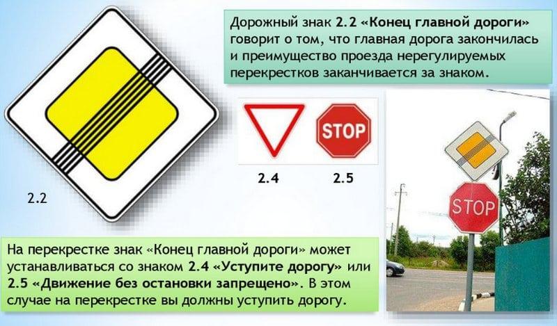 какая зона действия знака «Главная дорога»
