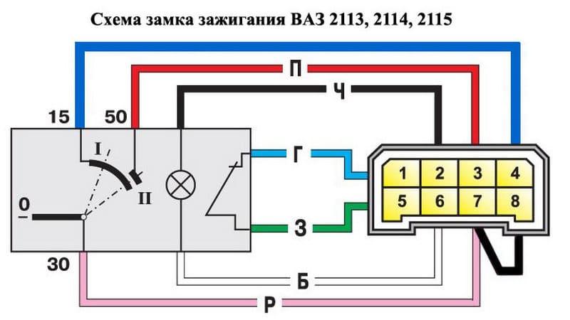 распиновка замка зажигания ВАЗ-2114