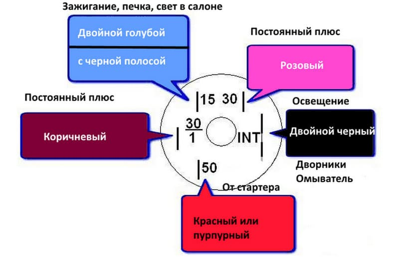 как подключить замок зажигания на ВАЗ-2107