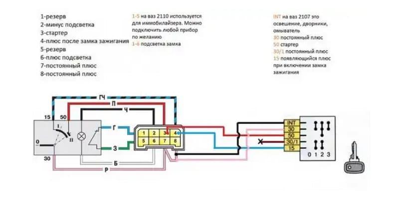 какая схема замка зажигания ВАЗ-2110