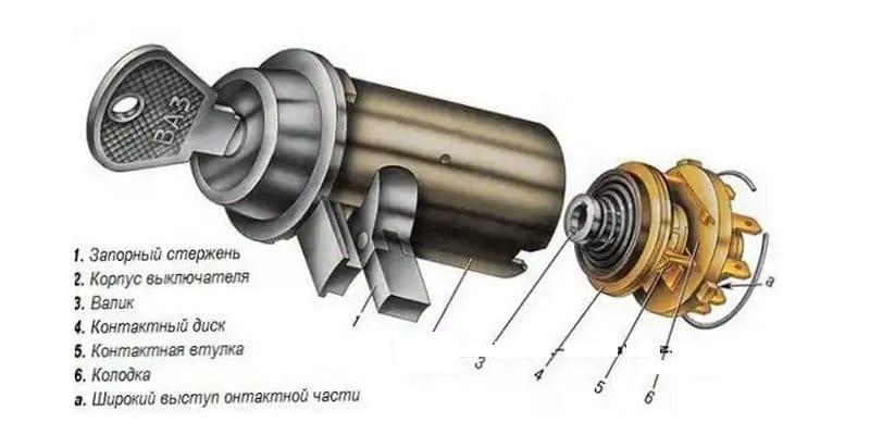 как подключить замок зажигания на ВАЗ-2101