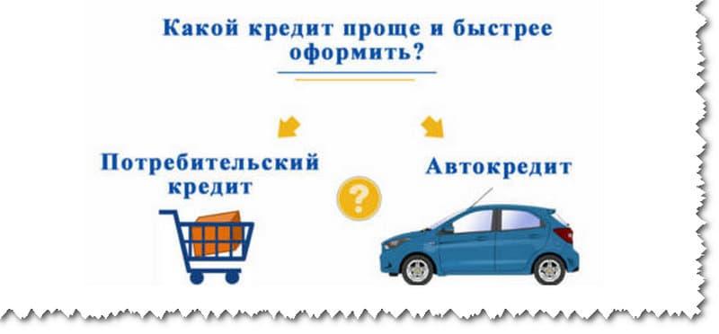 что лучше автокредит или потребительский