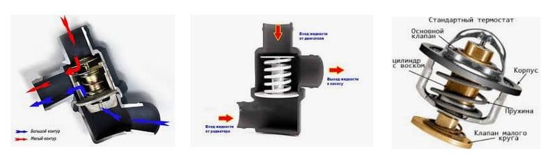 что такое термостат в автомобиле