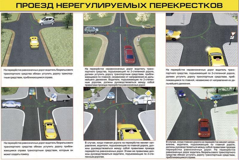 правила проезда равнозначных перекрестков